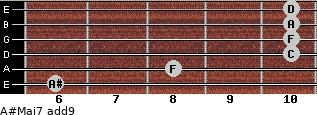 A#Maj7(add9) for guitar on frets 6, 8, 10, 10, 10, 10