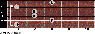 A#Maj7(add9) for guitar on frets 6, 8, 7, 7, 6, 8