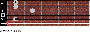 A#Maj7(add9) for guitar on frets x, 1, 0, 2, 1, 1