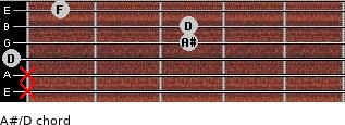 A#/D for guitar on frets x, x, 0, 3, 3, 1