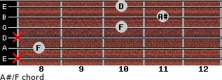 A#/F for guitar on frets x, 8, x, 10, 11, 10