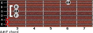 A#/F for guitar on frets x, x, 3, 3, 3, 6