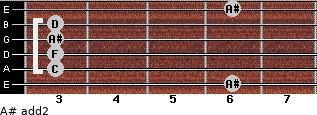 A# add(2) for guitar on frets 6, 3, 3, 3, 3, 6