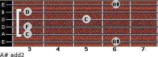 A# add(2) for guitar on frets 6, 3, 3, 5, 3, 6