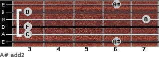 A# add(2) for guitar on frets 6, 3, 3, 7, 3, 6