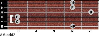 A# add(2) for guitar on frets 6, 3, 3, 7, 6, 6