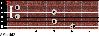 A# add(2) for guitar on frets 6, 5, 3, 5, 3, x