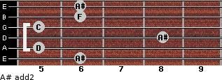 A# add(2) for guitar on frets 6, 5, 8, 5, 6, 6