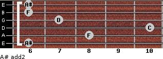 A# add(2) for guitar on frets 6, 8, 10, 7, 6, 6