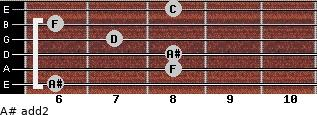 A# add(2) for guitar on frets 6, 8, 8, 7, 6, 8