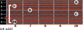 A# add(2) for guitar on frets 6, x, 10, 7, 6, 10