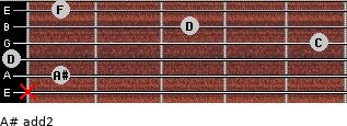 A# add(2) for guitar on frets x, 1, 0, 5, 3, 1