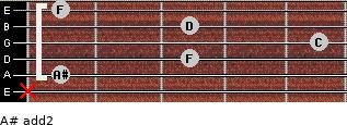 A# add(2) for guitar on frets x, 1, 3, 5, 3, 1