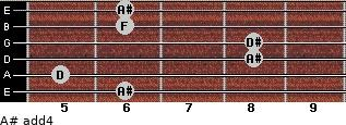 A# add(4) for guitar on frets 6, 5, 8, 8, 6, 6