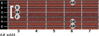 A# add(4) for guitar on frets 6, 6, 3, 3, 3, 6