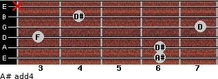 A# add(4) for guitar on frets 6, 6, 3, 7, 4, x