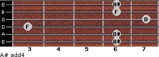 A# add(4) for guitar on frets 6, 6, 3, 7, 6, 6