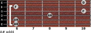 A# add(4) for guitar on frets 6, 6, 8, 10, 6, 10