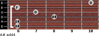 A# add(4) for guitar on frets 6, 6, 8, 7, 6, 10