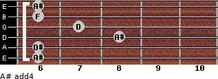 A# add(4) for guitar on frets 6, 6, 8, 7, 6, 6