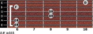 A# add(4) for guitar on frets 6, 6, 8, 8, 6, 10