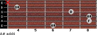 A# add(4) for guitar on frets 6, 8, 8, 7, 4, x