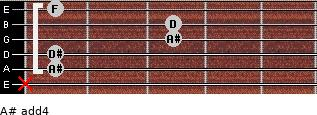 A# add(4) for guitar on frets x, 1, 1, 3, 3, 1