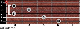 A# add(m2) for guitar on frets 6, 5, 3, 4, 3, x
