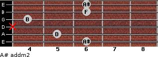 A# add(m2) for guitar on frets 6, 5, x, 4, 6, 6