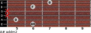 A# add(m2) for guitar on frets 6, 5, x, x, 6, 7