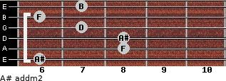 A# add(m2) for guitar on frets 6, 8, 8, 7, 6, 7