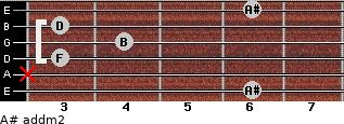 A# add(m2) for guitar on frets 6, x, 3, 4, 3, 6