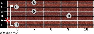 A# add(m2) for guitar on frets 6, x, 9, 7, 6, 7