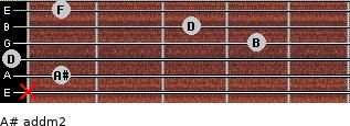 A# add(m2) for guitar on frets x, 1, 0, 4, 3, 1
