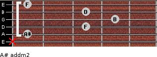 A# add(m2) for guitar on frets x, 1, 3, 4, 3, 1