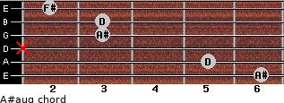 A#aug for guitar on frets 6, 5, x, 3, 3, 2