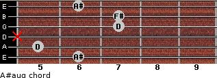 A#aug for guitar on frets 6, 5, x, 7, 7, 6