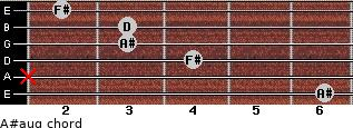 A#aug for guitar on frets 6, x, 4, 3, 3, 2