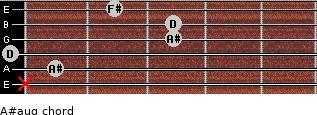 A#aug for guitar on frets x, 1, 0, 3, 3, 2