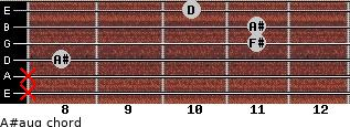 A#aug for guitar on frets x, x, 8, 11, 11, 10
