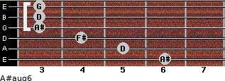 A#aug6 for guitar on frets 6, 5, 4, 3, 3, 3