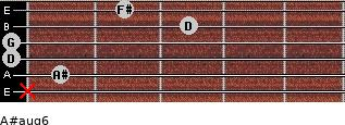 A#aug6 for guitar on frets x, 1, 0, 0, 3, 2