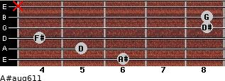 A#aug6/11 for guitar on frets 6, 5, 4, 8, 8, x