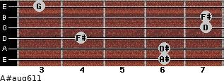 A#aug6/11 for guitar on frets 6, 6, 4, 7, 7, 3