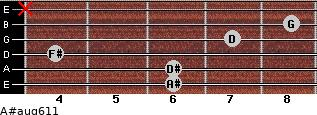 A#aug6/11 for guitar on frets 6, 6, 4, 7, 8, x