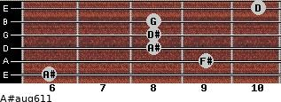 A#aug6/11 for guitar on frets 6, 9, 8, 8, 8, 10