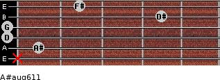 A#aug6/11 for guitar on frets x, 1, 0, 0, 4, 2