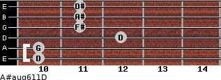 A#aug6/11/D for guitar on frets 10, 10, 12, 11, 11, 11