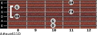 A#aug6/11/D for guitar on frets 10, 10, 8, 11, 8, 11