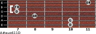 A#aug6/11/D for guitar on frets 10, 10, 8, 7, 7, 11